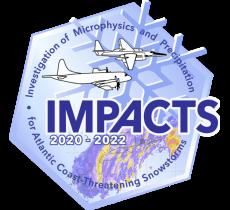 IMPACTS logo