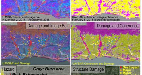 NASA's Uninhabited Aerial Vehicle Synthetic Aperture Radar (UAVSAR) airborne radar platform detected changes caused by the debris flows between two images acquired on Nov. 2, 2017, and Feb. 5, 2018. An enhanced image pair (top left) shows disturbed areas in orange. In areas of severe surface disruption from the fire scar and debris flows the two image pairs can't be matched and decorrelate (top right). In the middle panels, the radar images are overlaid on the structure damage map produced by the County of